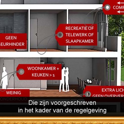 stem_je_wensen_af_op_regels_in_de_bouw